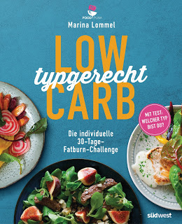 Low Carb typgerecht – Die individuelle 30-Tage-Fatburn-Challenge